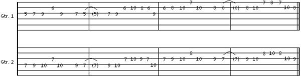 Guitar guitar tablature explained : Guitar : guitar tabs explained Guitar Tabs Explained also Guitar ...