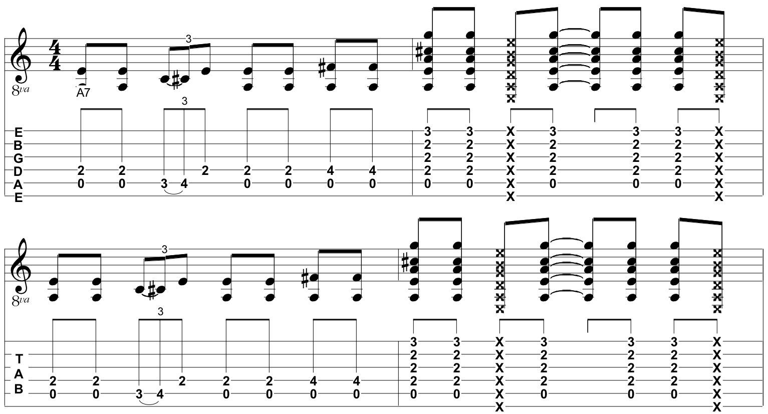 Variations In The Blues | Articles @ Ultimate-Guitar Com