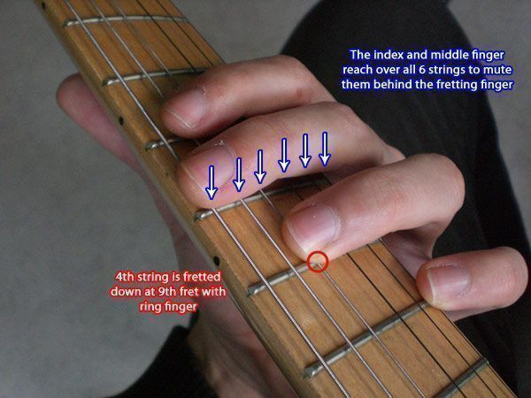 Bass Strings Mute : the ultimate guide to guitar chapter ii 6 technique muting guitar lessons ultimate ~ Hamham.info Haus und Dekorationen