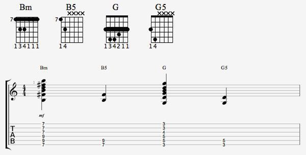 How To Write Complex Progressive Metal And Rock Riffs With Only 2 ...