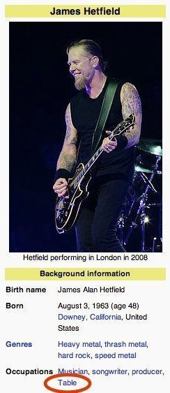 hetfield table james hetfield is officially a table music news @ ultimate guitar com