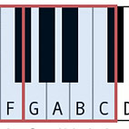 Tetrachords