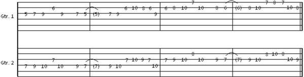 Guitar guitar tablature explained : Guitar : guitar tabs explained Guitar Tabs Explained also Guitar ...