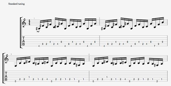 Guitar guitar riffs tabs : How To Write Complex Progressive Metal And Rock Riffs With Only 2 ...
